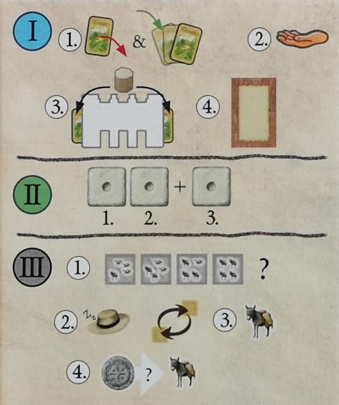 összefoglaló kártya